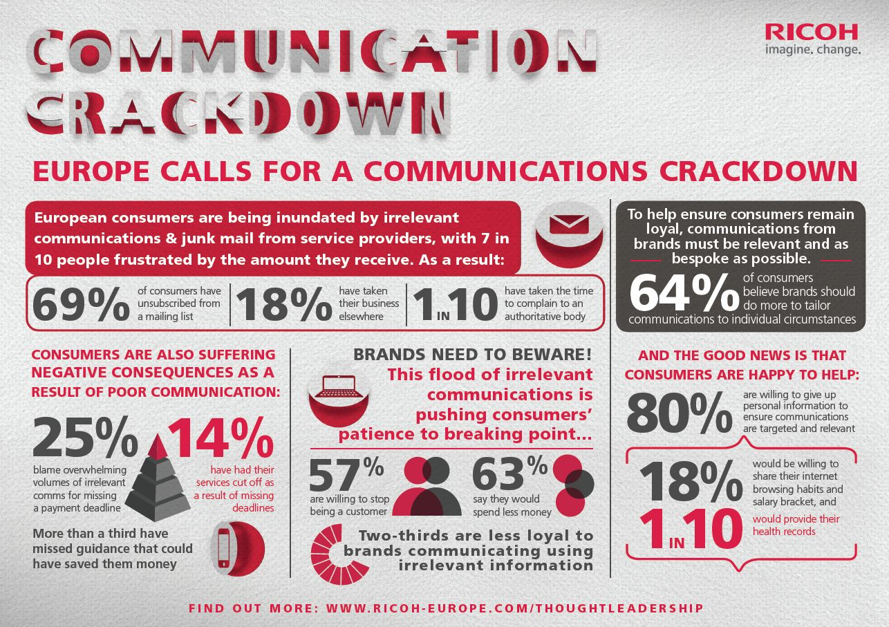 CommunicationCrackdown
